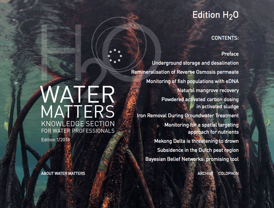 h2o - Water Matters